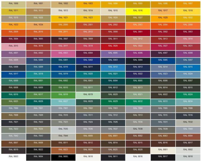 Kleuren ral autolak grondlak blankelak nonpaint for Wat zijn de koele kleuren